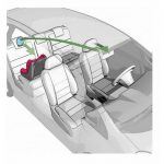 Αμβλυγώνιος Καθρέφτης για Παρακολούθηση του Πίσω Καθίσματος 8601 Reer4